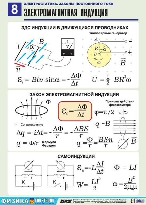 электромагнитной индукции