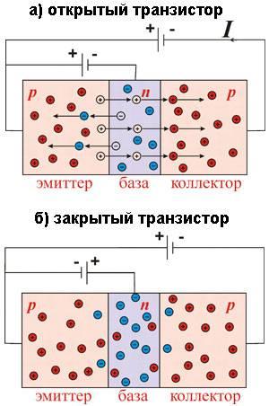 работы транзистора   Схема